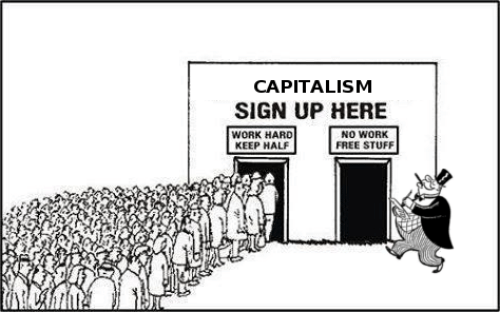Capitalism – A potent ground for the growth offear?